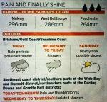 CourierMail_Qld_Rainfall_10Jan2011